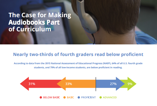 Infographic: The Case For Making Audiobooks Part Of Curriculum